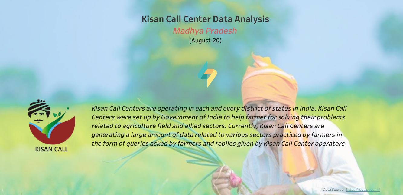 Insights From Farmer Calls To India's Kisan Call Centers